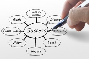 hand writing business success diagram